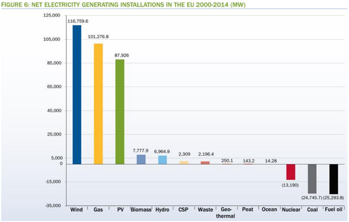 europe-appeal-to-capacity