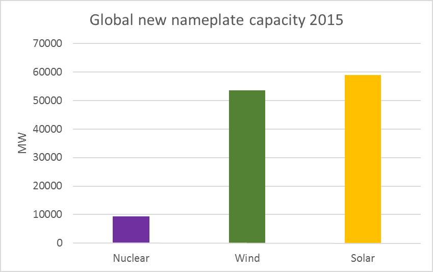 capacity-2015