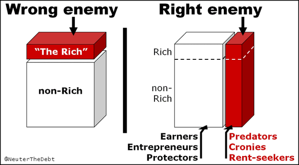 the_right_enemy