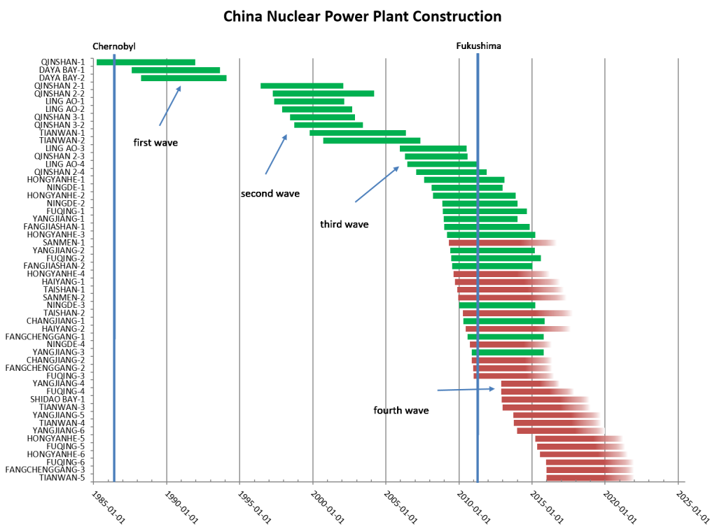 china-nuclear-early-2016