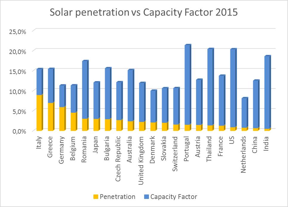 solar-cf-pen-2015