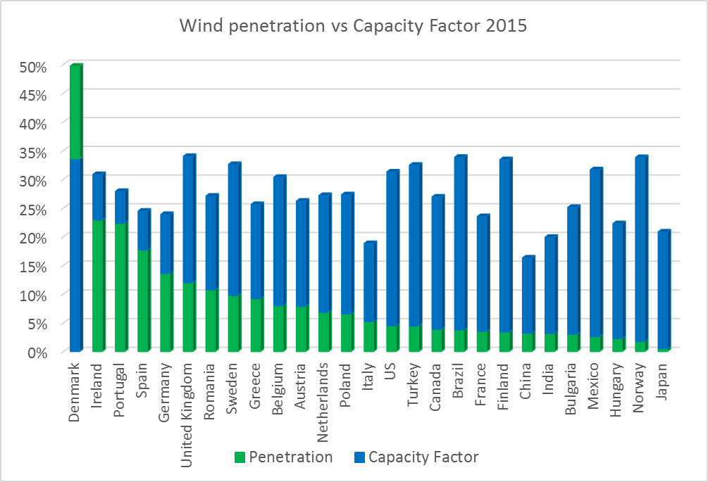 wind-cf-pen-2015